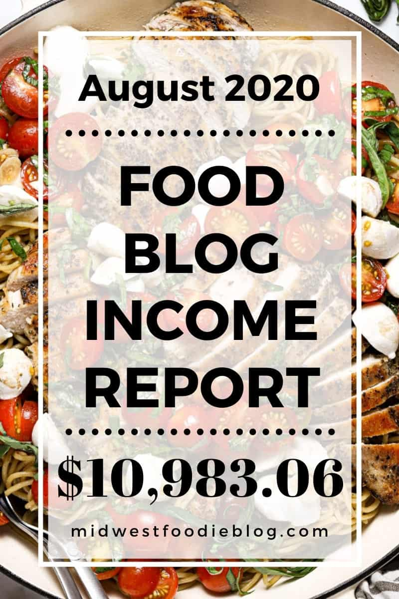 Pinterst style graphic sharing food blog income report $10,983.06